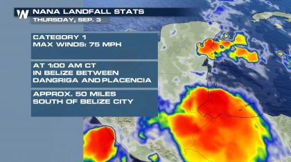 Nana Makes Landfall in Belize as a Hurricane