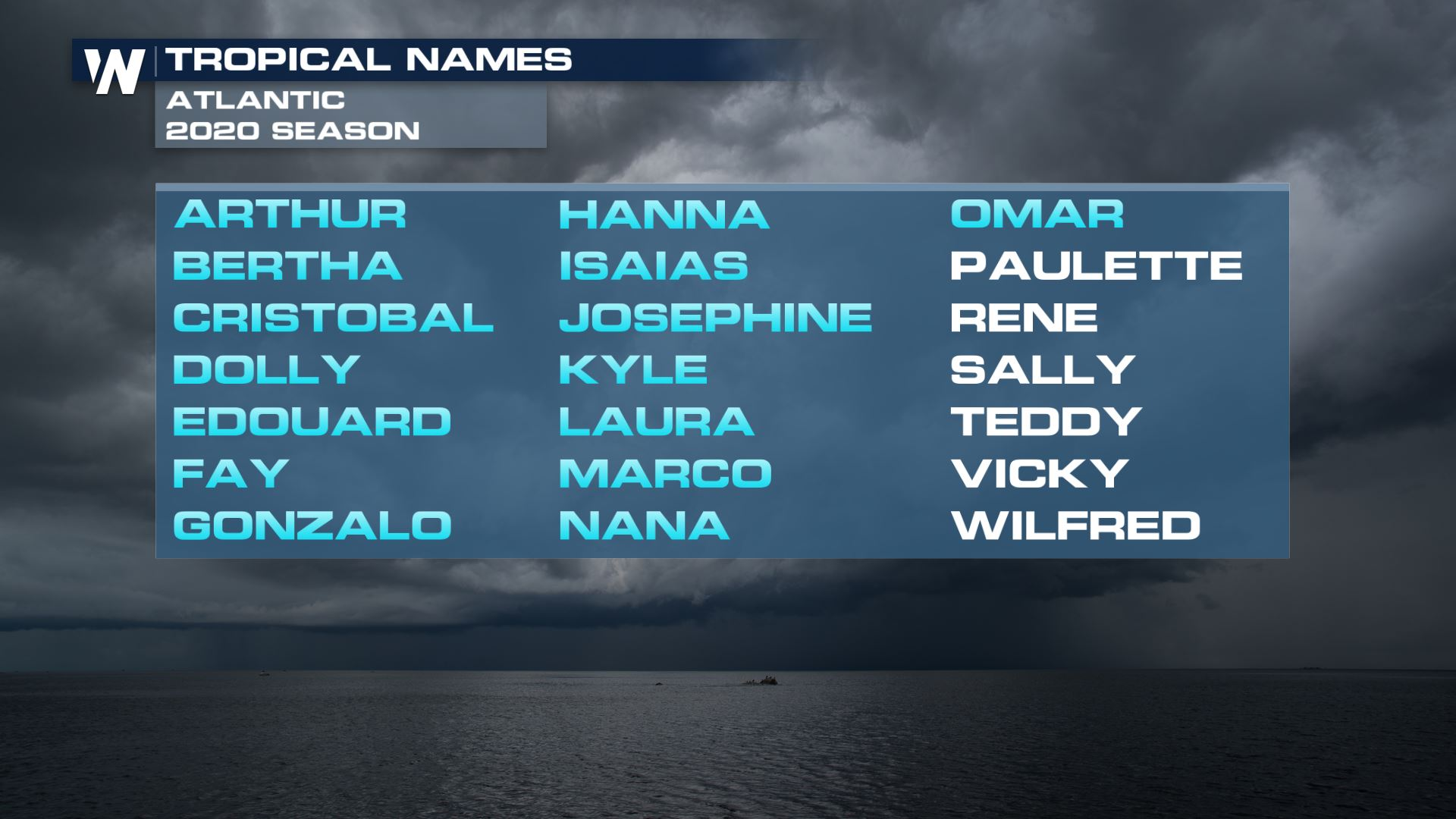 12 Tropical Storms Have Been Earliest To Form
