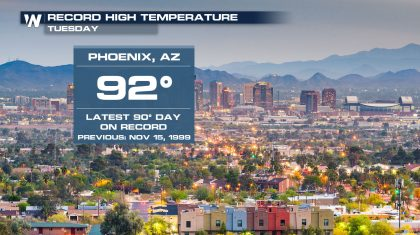 Record Heat Won't Quit in the Southwest