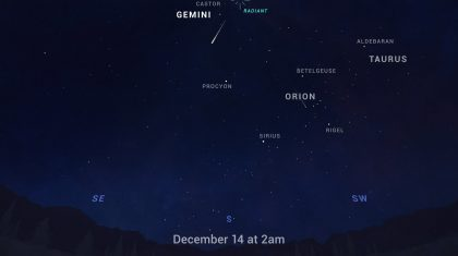 What to Watch for in the Night Sky: End of the Year Edition