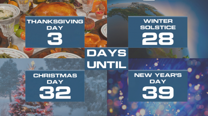 Your Thanksgiving Forecast