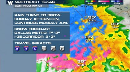 The Last Time It Snowed In Austin, TX Was...