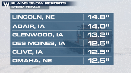 Heavy Snow and Ice in the Midwest and Ohio Valley