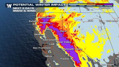 What is the Winter Storm Severity Index?