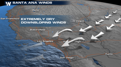 Damaging Wind Gusts Possible Across the Southwest