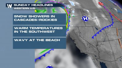 Sunday Weather Headlines: What You Can Expect