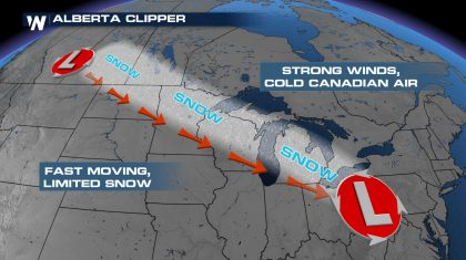 Another Clipper Brings Snow to the Rockies and Great Lakes