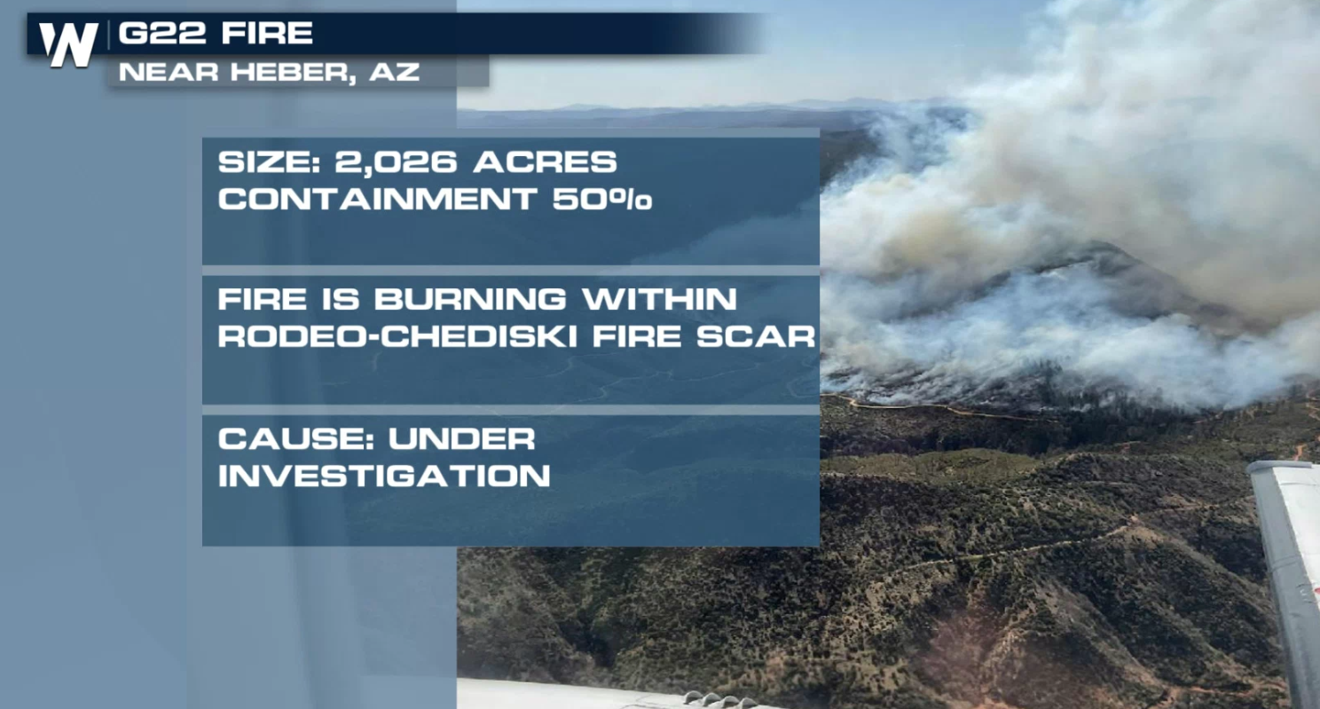 High Fire Danger Continues in the Southwest and Oregon