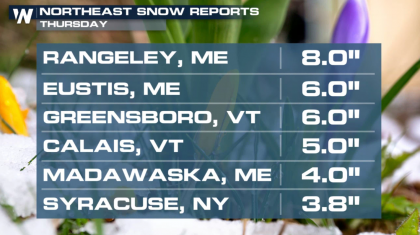Snow Leaves Behind Record Amounts For April