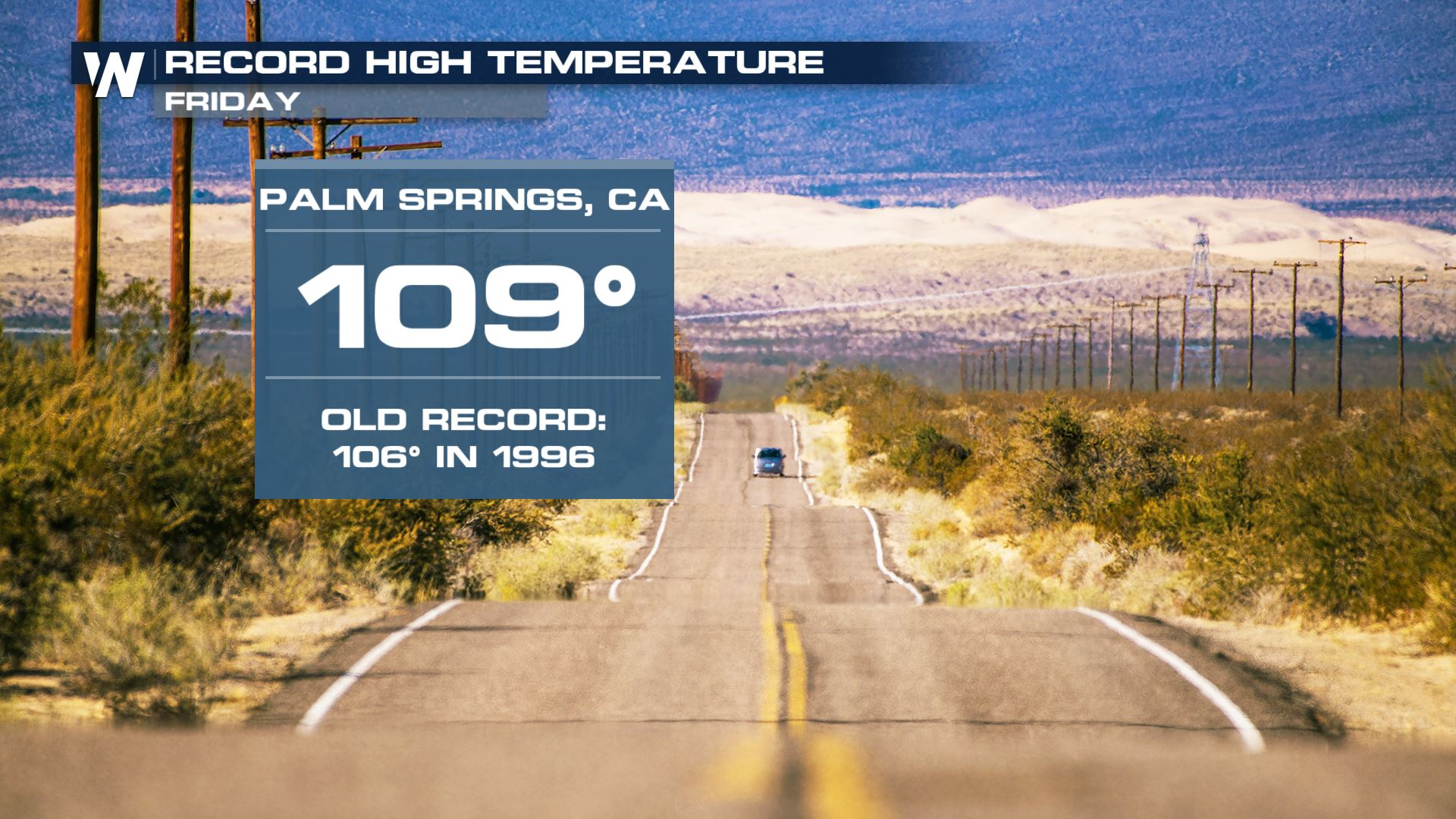 Record Heat in the West this Weekend