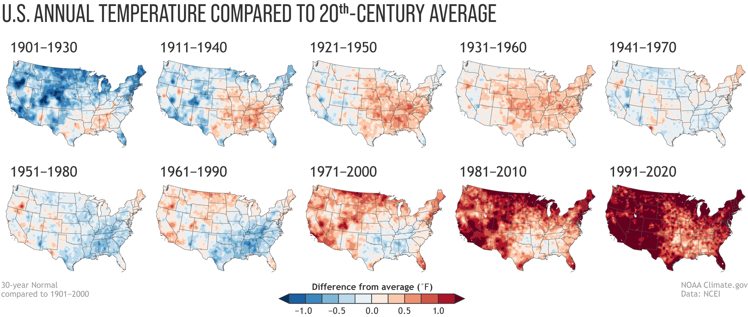 Notes on the New Climate Normals