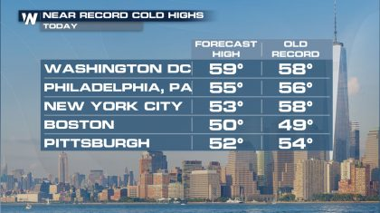Record Cold This Holiday Weekend in the Northeast
