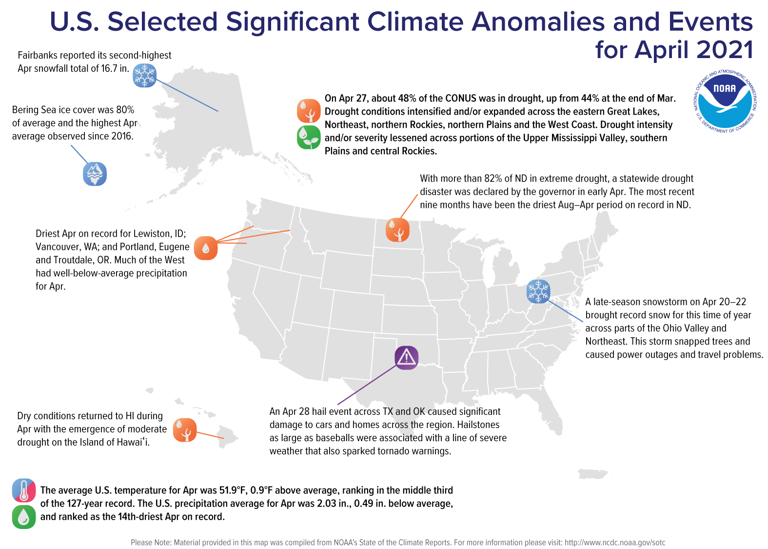 April was Dry and Warm for Most of the Nation