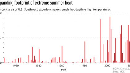 A Closer Look at the Southwest's Record Breaking Mid June Heat
