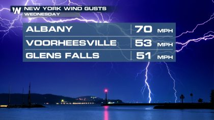 Heavy Rain, A Few Strong Storms Still for the Northeast