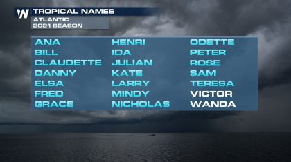 We're Running Out of Names This Hurricane Season