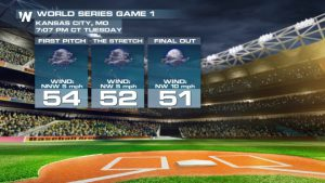World Series Forecast & East Coast Soaker