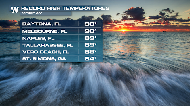 Monday Record Highs