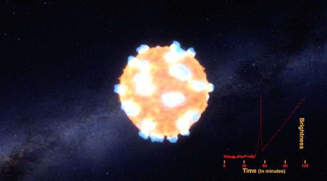 WATCH: Early Flash of an Exploding Star – Captured for the First Time