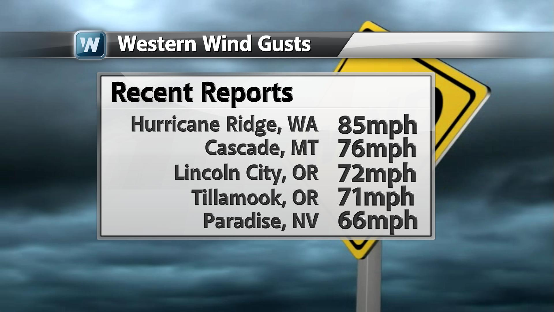 Wind Gusts Through Monday Morning