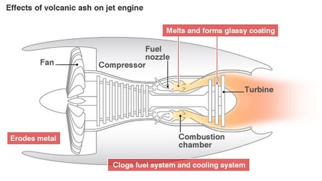 bbc_jet engine