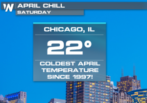 Chicago Records Its Coldest April Temperature in Nearly 20 Years