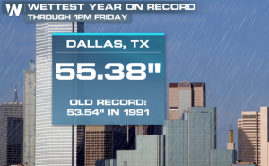 Three Dead in Texas Flash Flooding as Dallas Records Wettest Year on Record