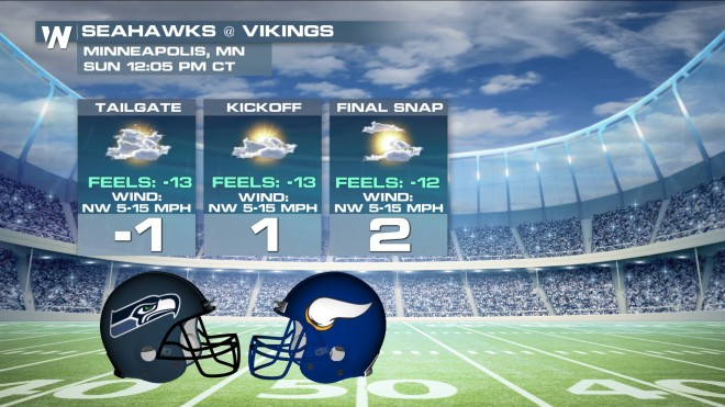 Could Seahawks vs. Vikings Be the Coldest Ever?