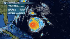 Category 4 Hurricane Gonzalo to Slam Bermuda