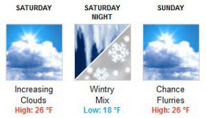Much-Needed January Thaw Brewing for Next Week