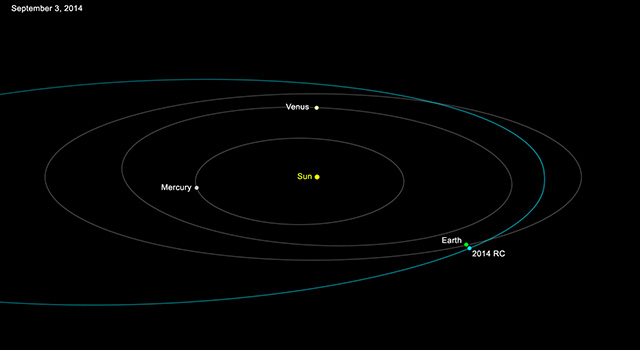NASA: 60-Foot Asteroid to Buzz Earth