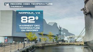 Record Highs Smashed Across The East Coast