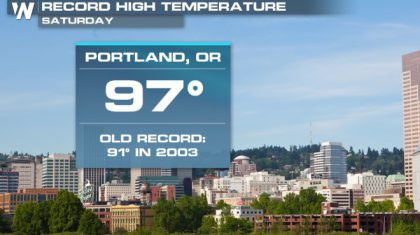 Scorching Temperatures Smash Records Across West