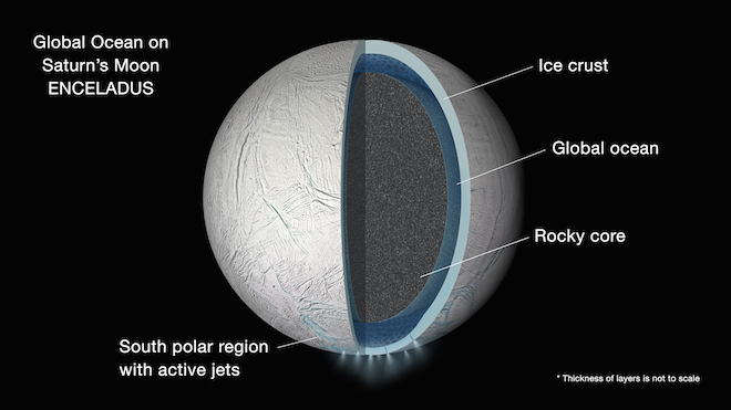 New 'Global Ocean' Discovered On Saturn's Moon