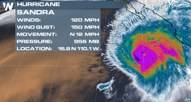 Hurricane Sandra Obliterates Records; Moisture Impacts U.S.