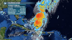 An In-Depth Look at the Tropics: What You Need to Know