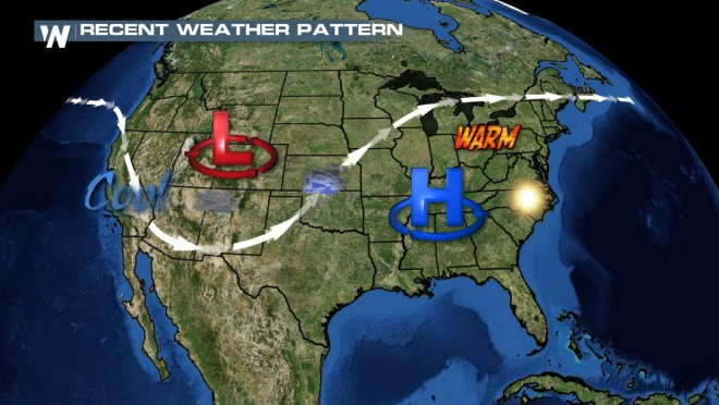 Explaining the Persistent Weather Pattern