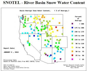 West Snowpack Continuing to Run Well Above Average