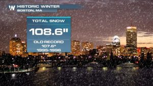 It's Official: This Winter Was Boston's Snowiest of All-Time!